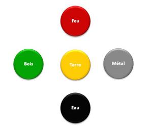 les-5-elements-v2